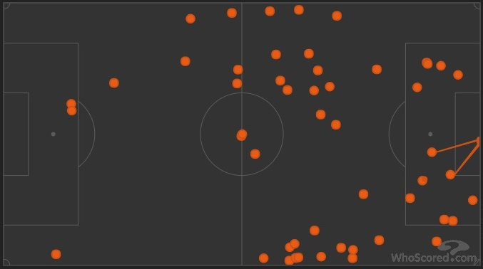 Sentuhan-sentuhan tiga penyerang Dortmund di babak pertama; tidak ada kebebasan di sepertiga akhir untuk para penyerang Dortmund.