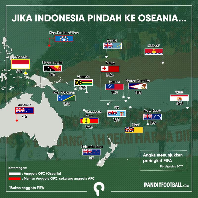 Membayangkan Indonesia Ke Piala Dunia Lewat Jalur Oseania Pandit Football Indonesia