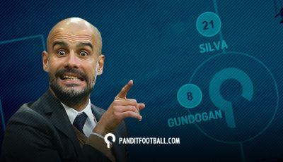 Mewujudkan Formasi 0-11-0 Guardiola