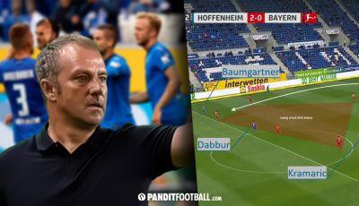 Bagaimana Cara Mengalahkan Bayern?
