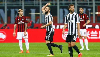 Kontradiksi AC Milan dan Juventus