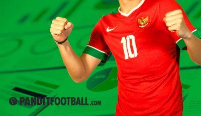 Kompetensi Finansial Sebagai Kemampuan Esensial Bagi Pemain Sepakbola